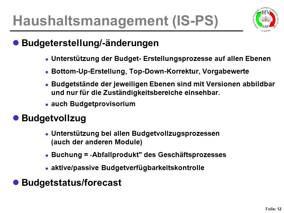 Haushaltsmanagement (IS-PS)
