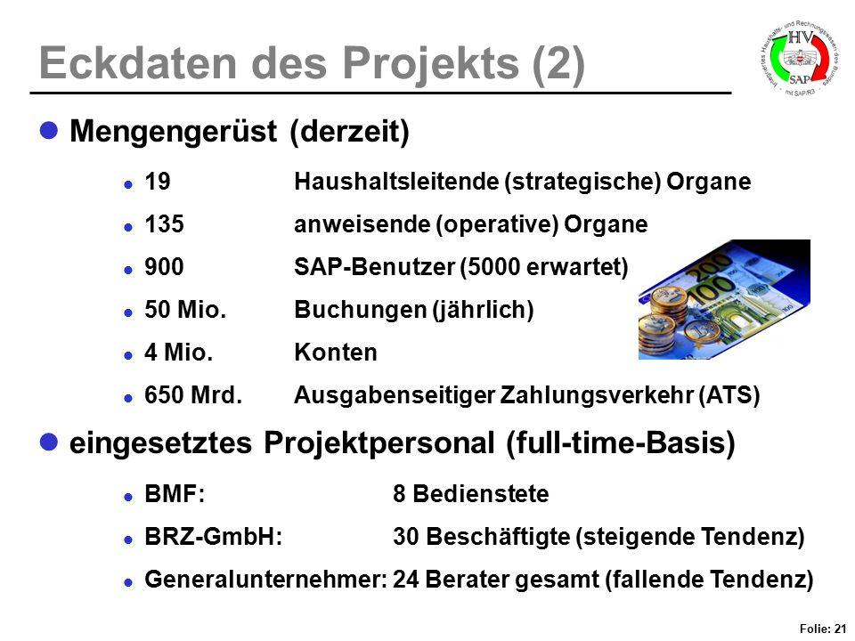 Eckdaten des Projekts (2)