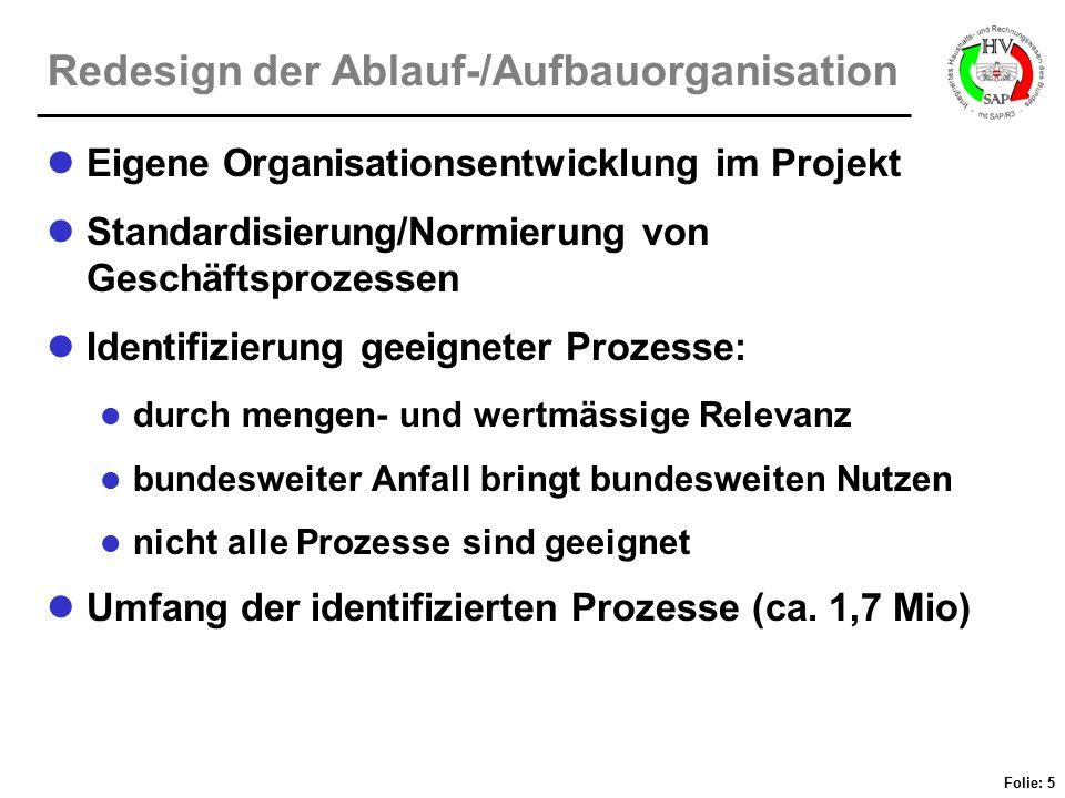 Redesign der Ablauf-/Aufbauorganisation