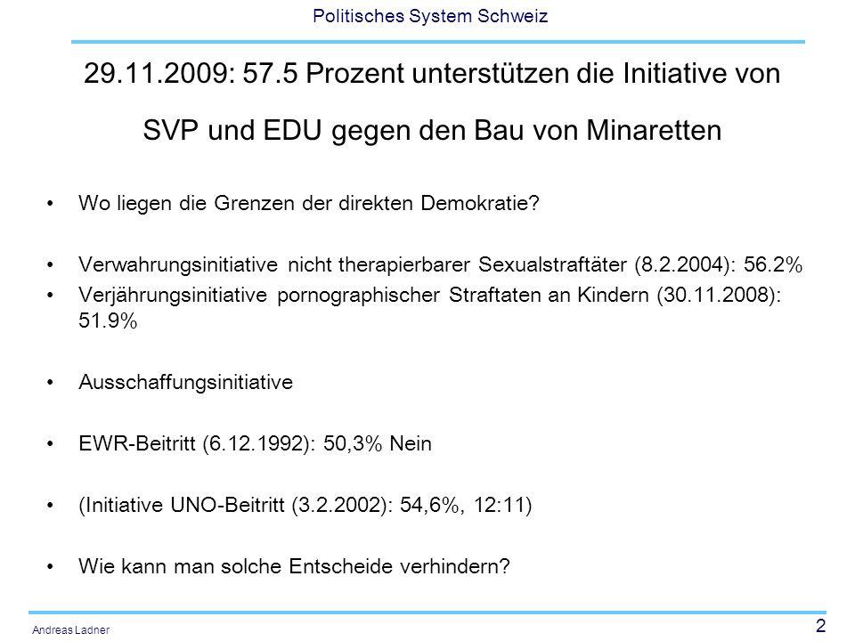 29.11.2009: 57.5 Prozent unterstützen die Initiative von SVP und EDU gegen den Bau von Minaretten