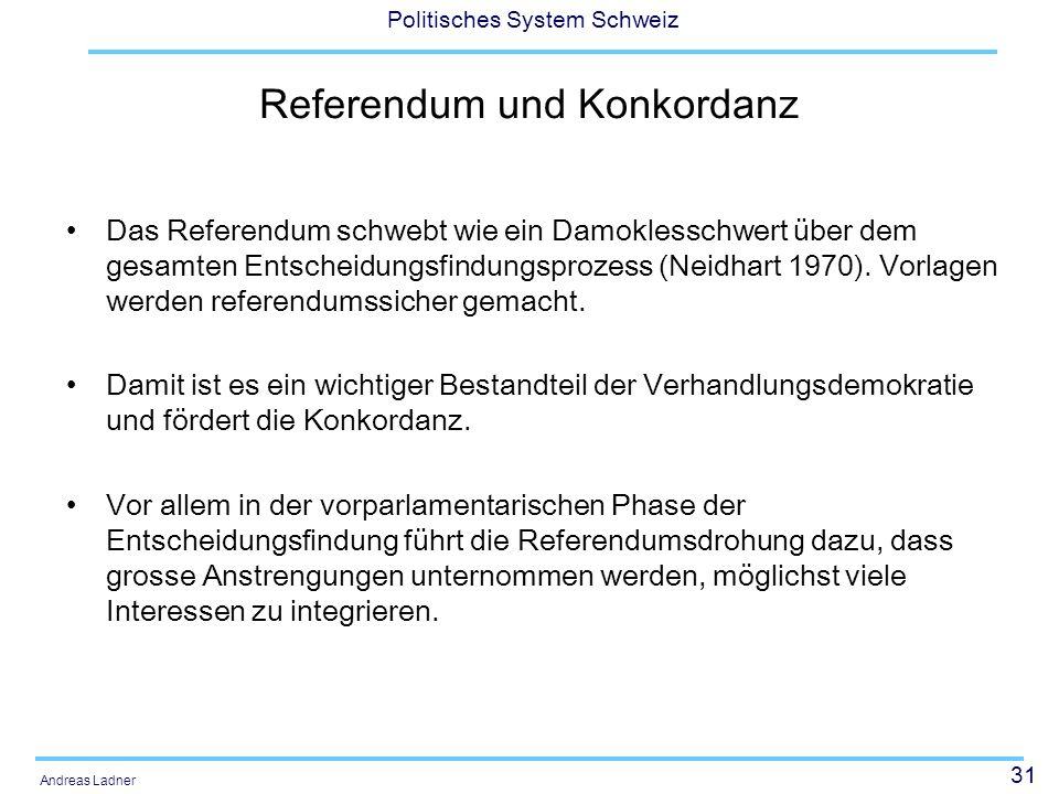 Referendum und Konkordanz