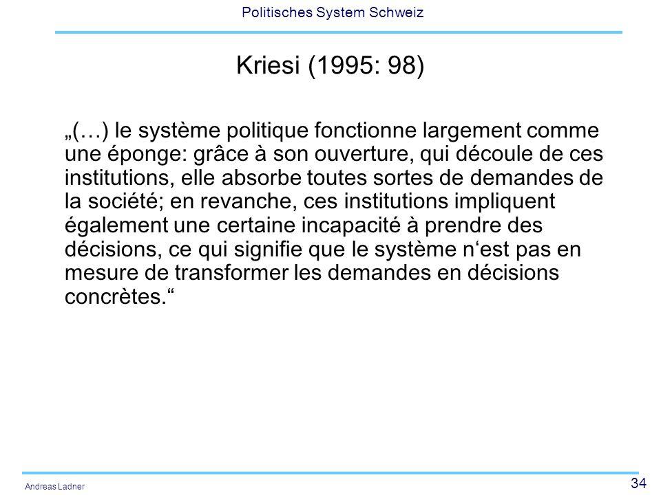 Kriesi (1995: 98)