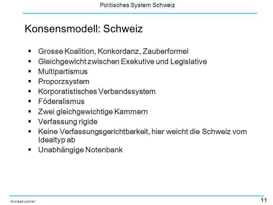 Konsensmodell: Schweiz