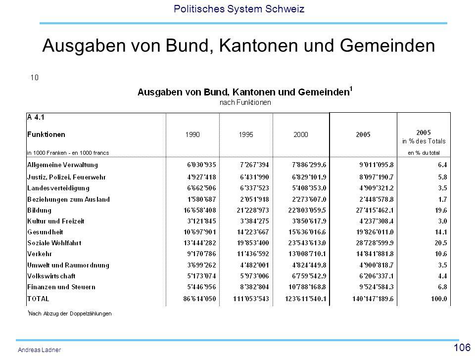 Ausgaben von Bund, Kantonen und Gemeinden