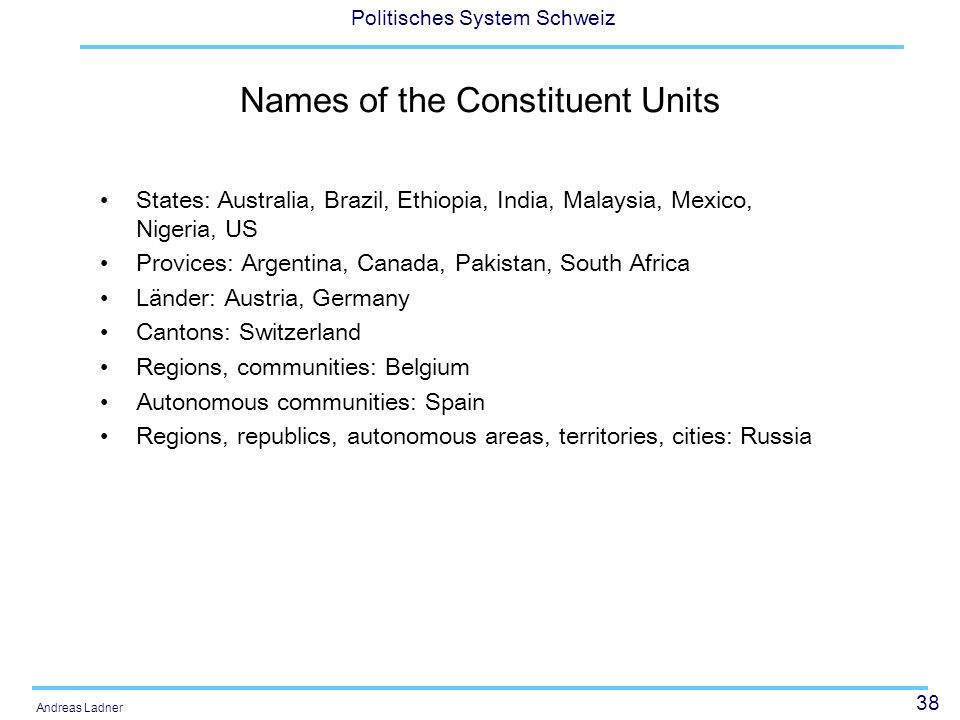 Names of the Constituent Units