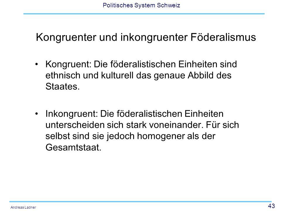 Kongruenter und inkongruenter Föderalismus