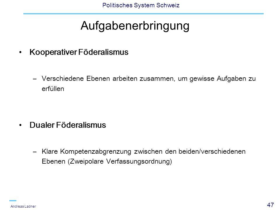 Aufgabenerbringung Kooperativer Föderalismus Dualer Föderalismus