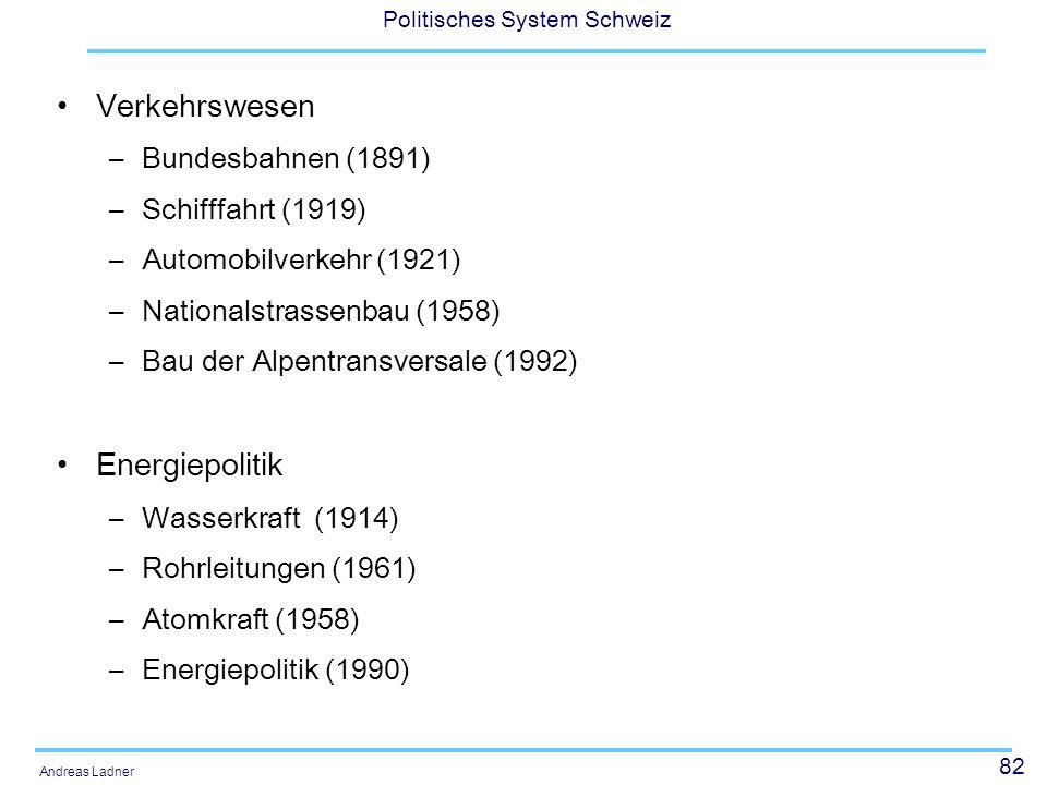 Verkehrswesen Energiepolitik Bundesbahnen (1891) Schifffahrt (1919)