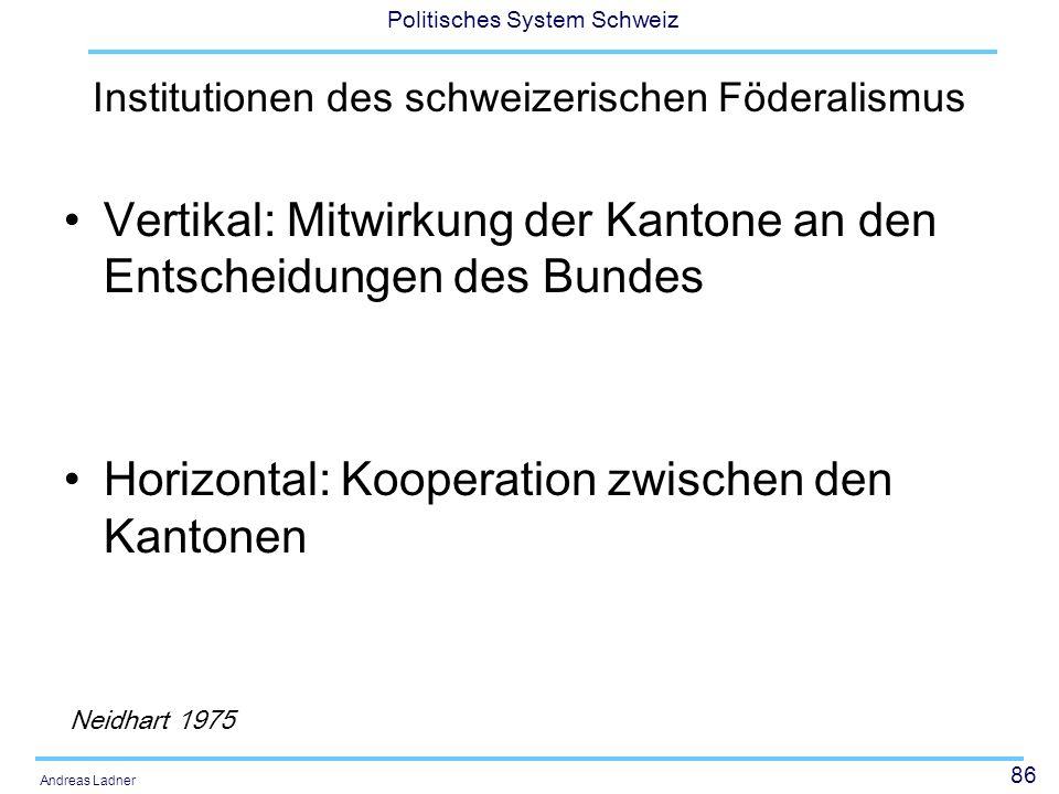 Institutionen des schweizerischen Föderalismus