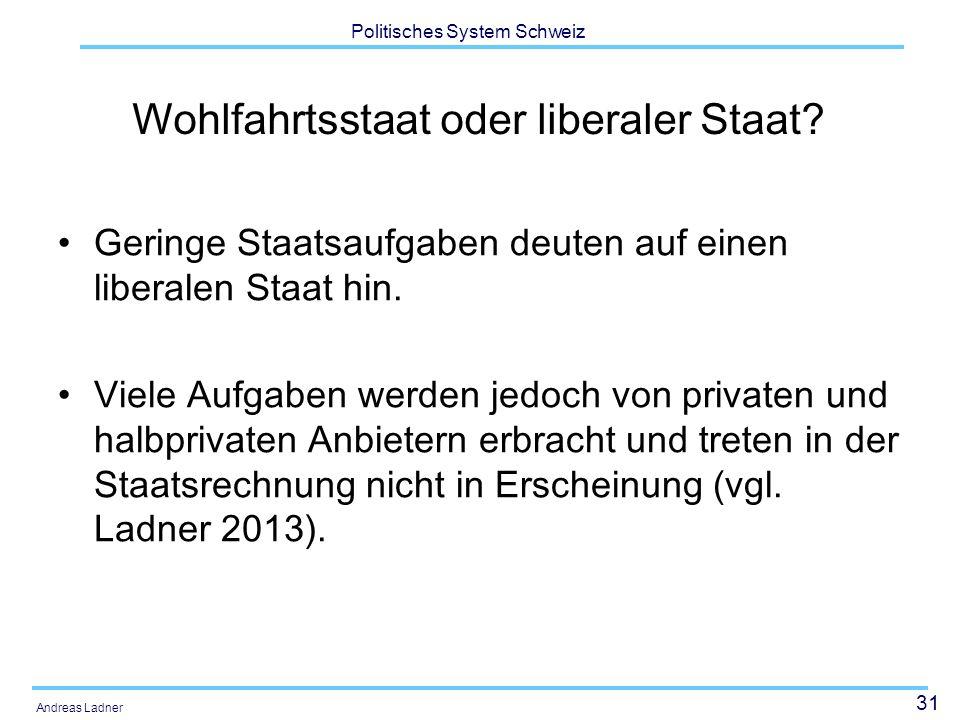 Wohlfahrtsstaat oder liberaler Staat