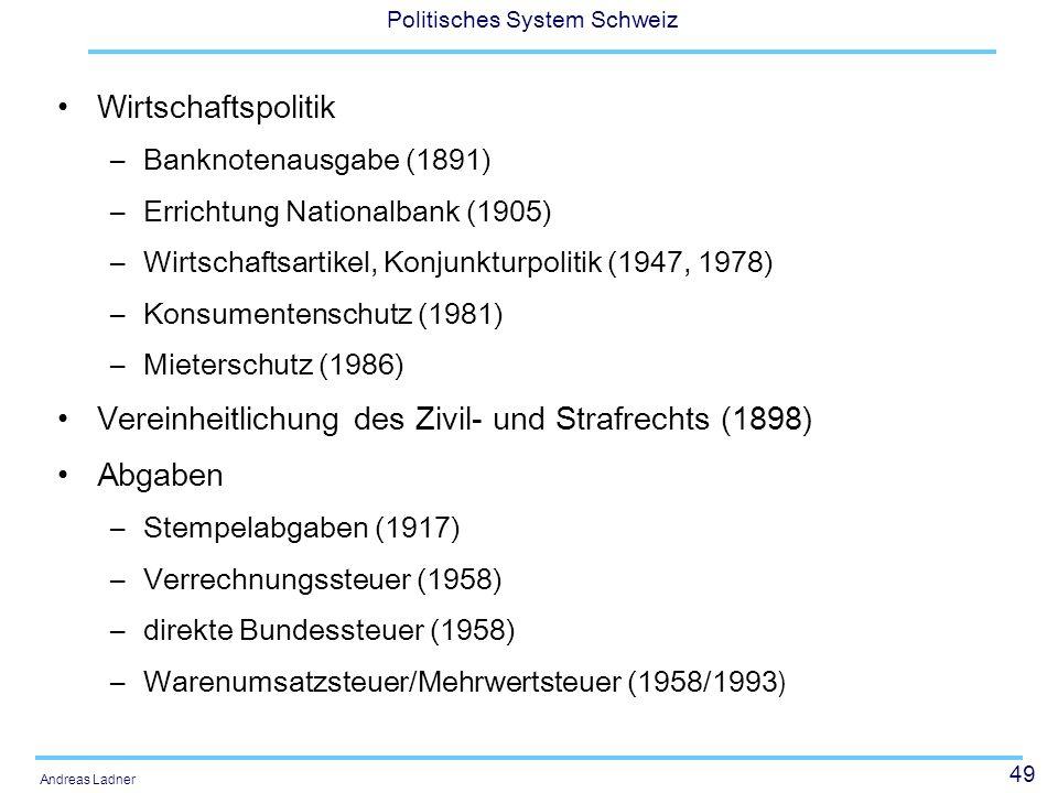 Vereinheitlichung des Zivil- und Strafrechts (1898) Abgaben