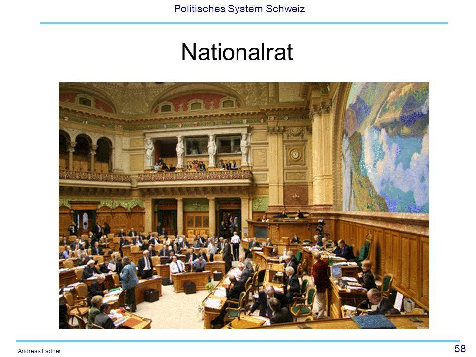 Nationalrat
