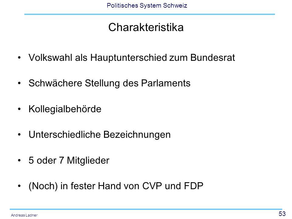 Charakteristika Volkswahl als Hauptunterschied zum Bundesrat