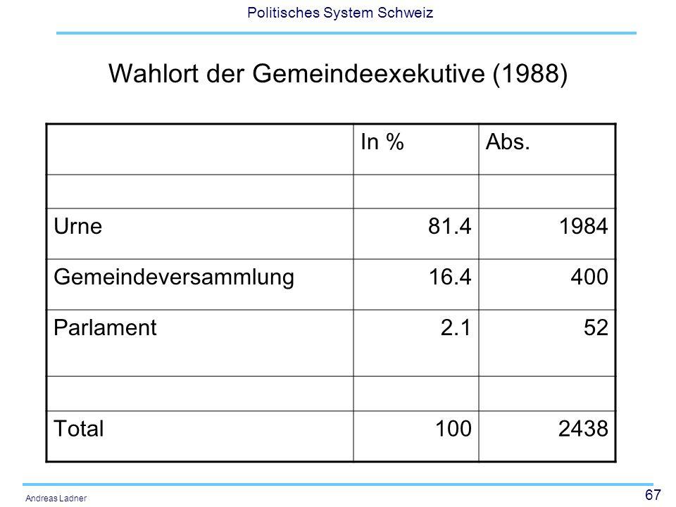 Wahlort der Gemeindeexekutive (1988)