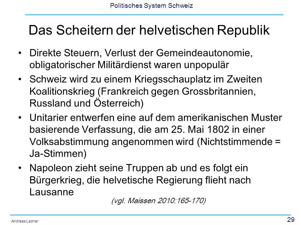 Das Scheitern der helvetischen Republik