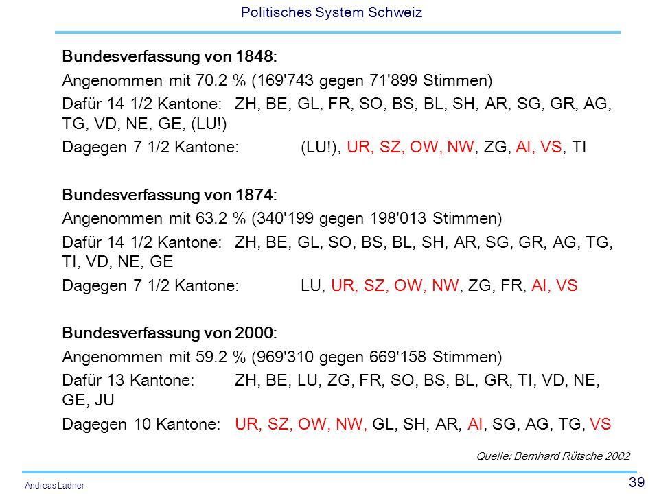 Bundesverfassung von 1848: