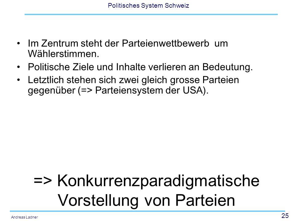 => Konkurrenzparadigmatische Vorstellung von Parteien