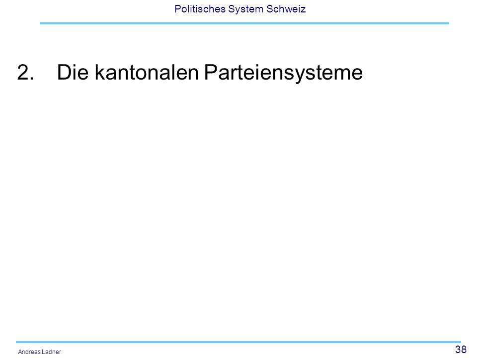 2. Die kantonalen Parteiensysteme
