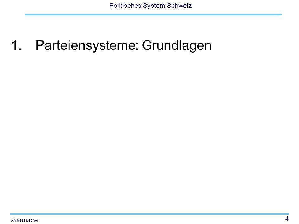 Parteiensysteme: Grundlagen