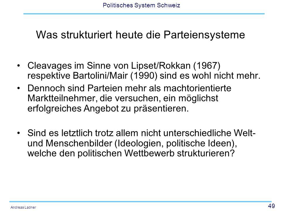 Was strukturiert heute die Parteiensysteme