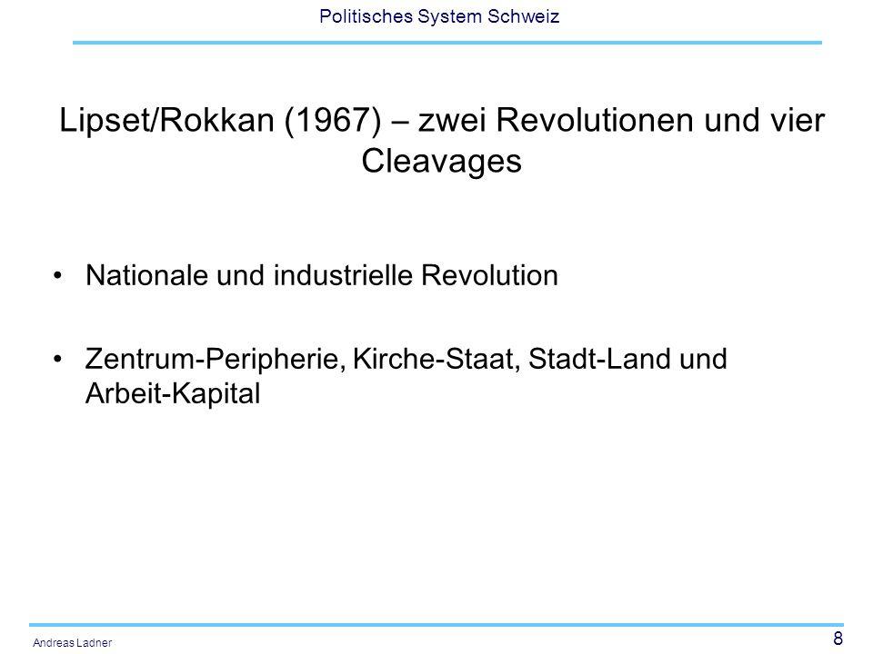 Lipset/Rokkan (1967) – zwei Revolutionen und vier Cleavages
