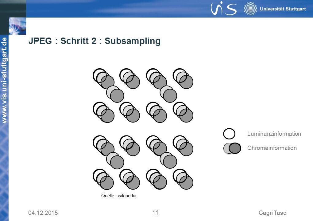 JPEG : Schritt 2 : Subsampling