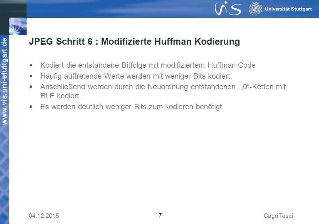 JPEG Schritt 6 : Modifizierte Huffman Kodierung