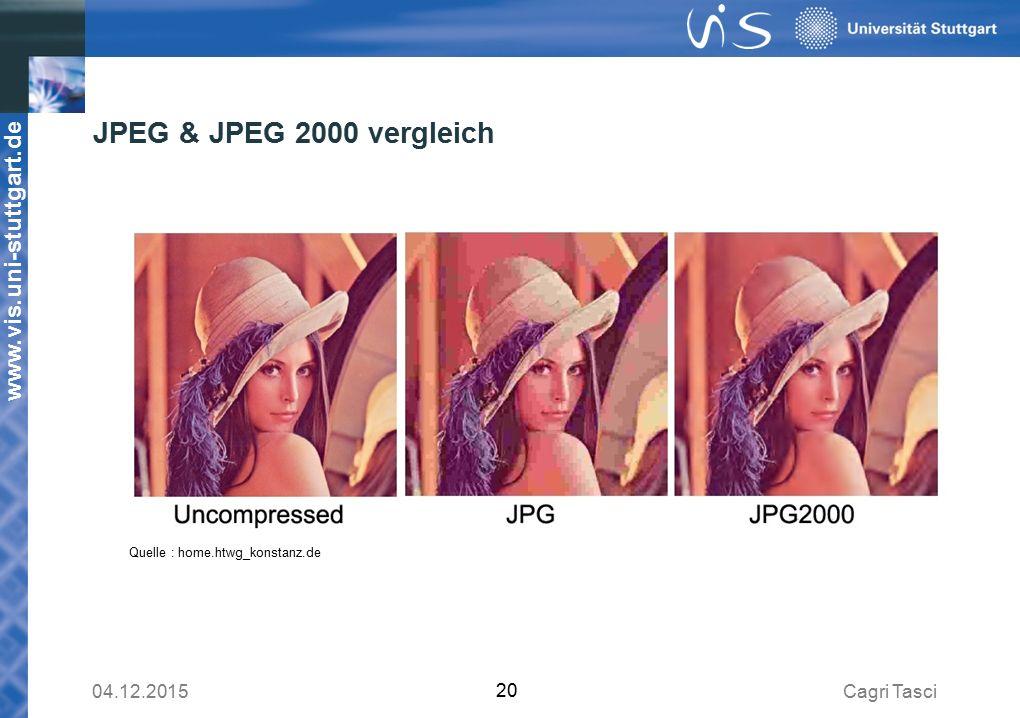 JPEG & JPEG 2000 vergleich 20 04.12.2015 Cagri Tasci