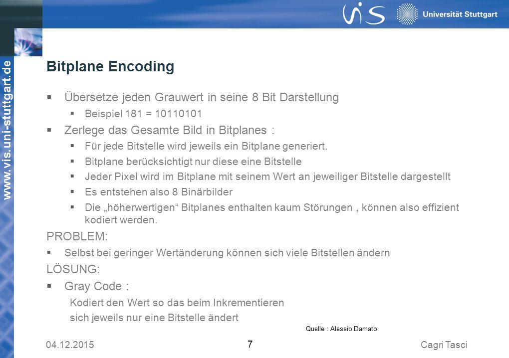 Bitplane Encoding Übersetze jeden Grauwert in seine 8 Bit Darstellung