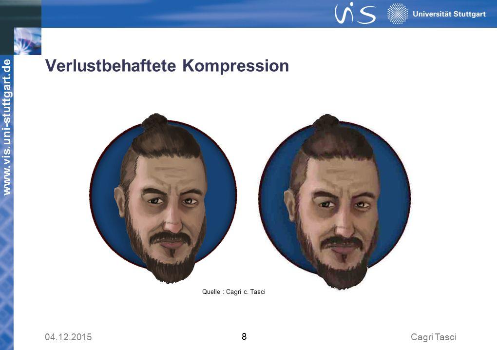 Verlustbehaftete Kompression