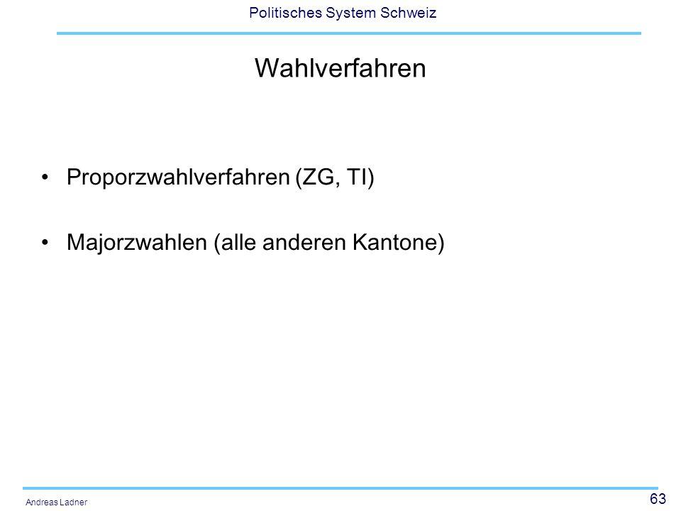 Wahlverfahren Proporzwahlverfahren (ZG, TI)