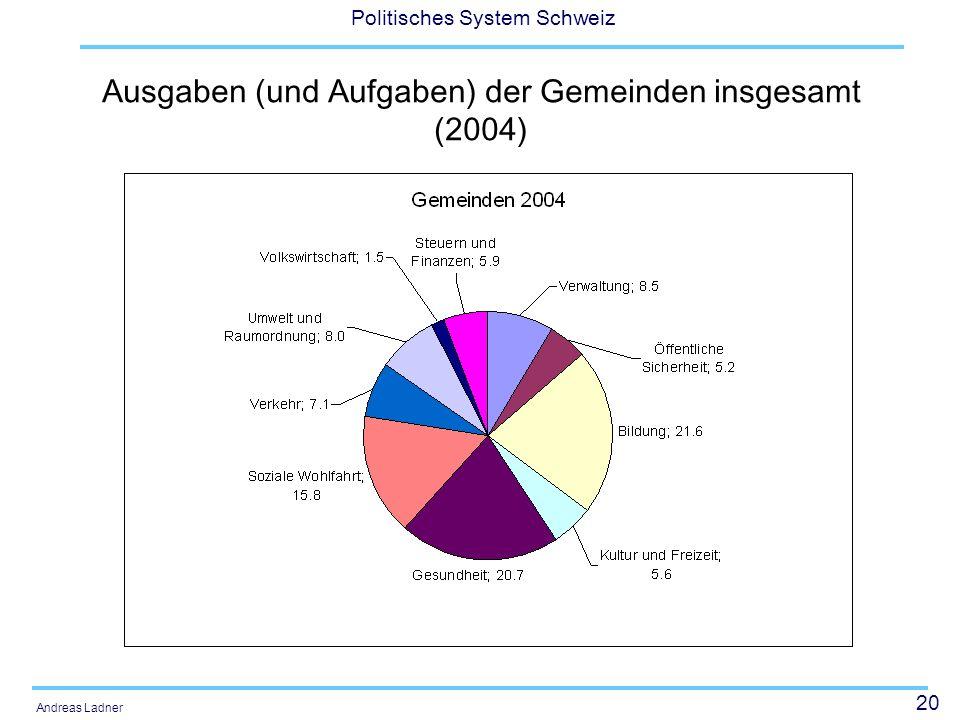 Ausgaben (und Aufgaben) der Gemeinden insgesamt (2004)