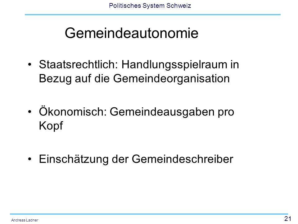 Gemeindeautonomie Staatsrechtlich: Handlungsspielraum in Bezug auf die Gemeindeorganisation. Ökonomisch: Gemeindeausgaben pro Kopf.