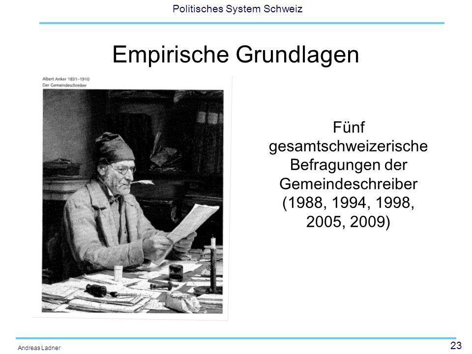 Empirische Grundlagen