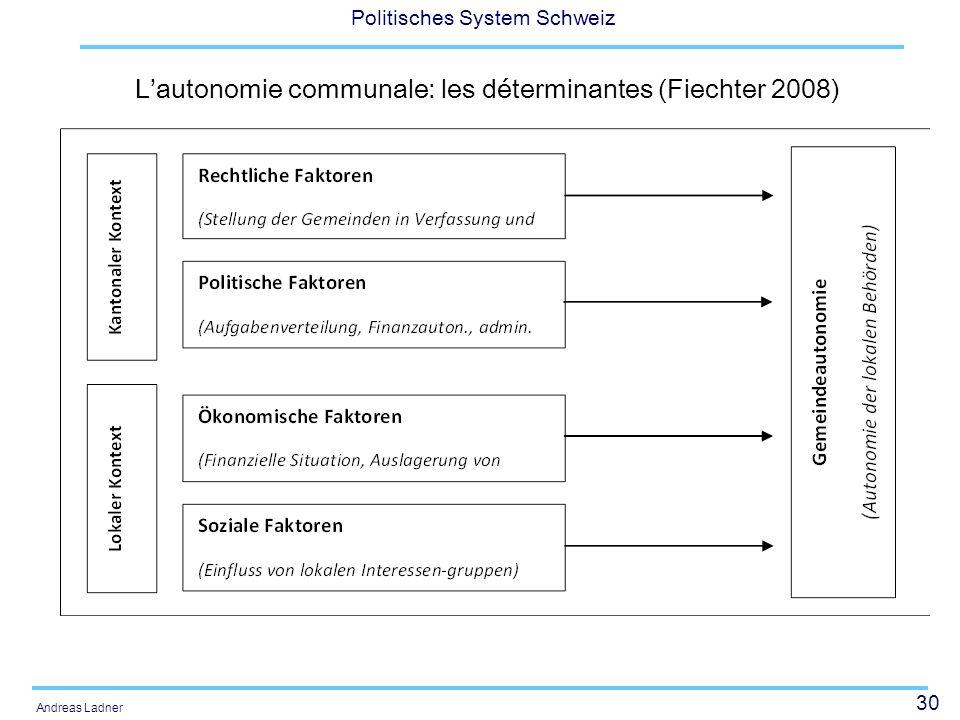 L'autonomie communale: les déterminantes (Fiechter 2008)
