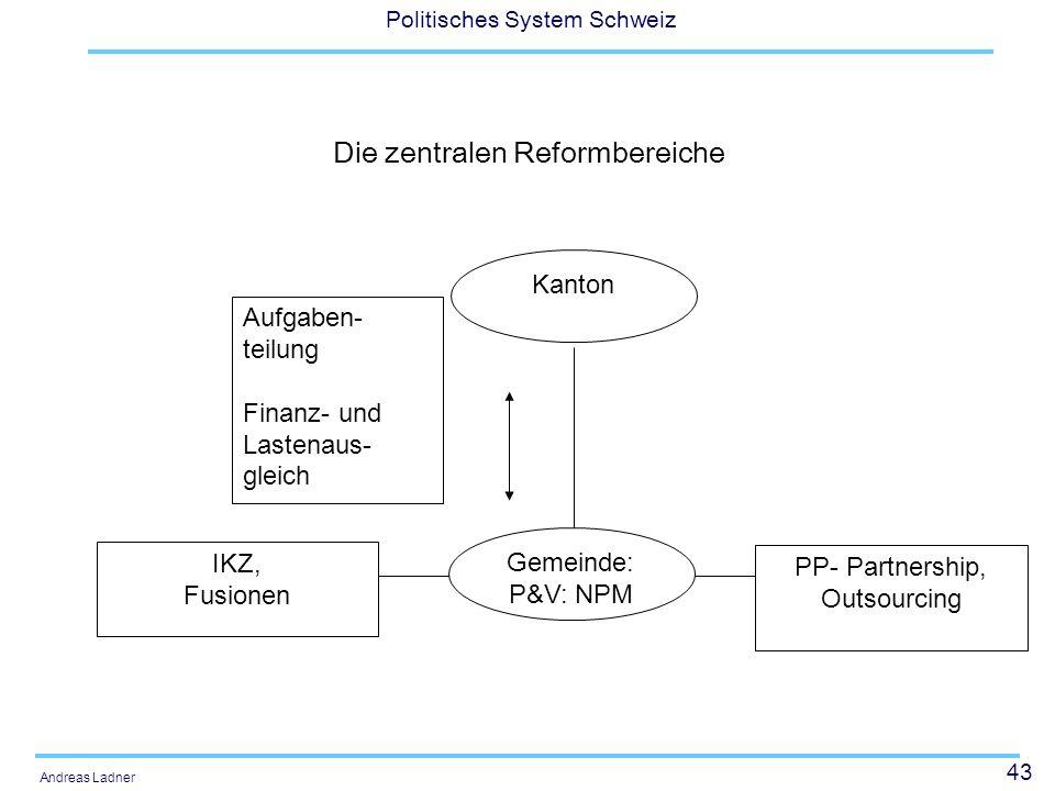 Die zentralen Reformbereiche
