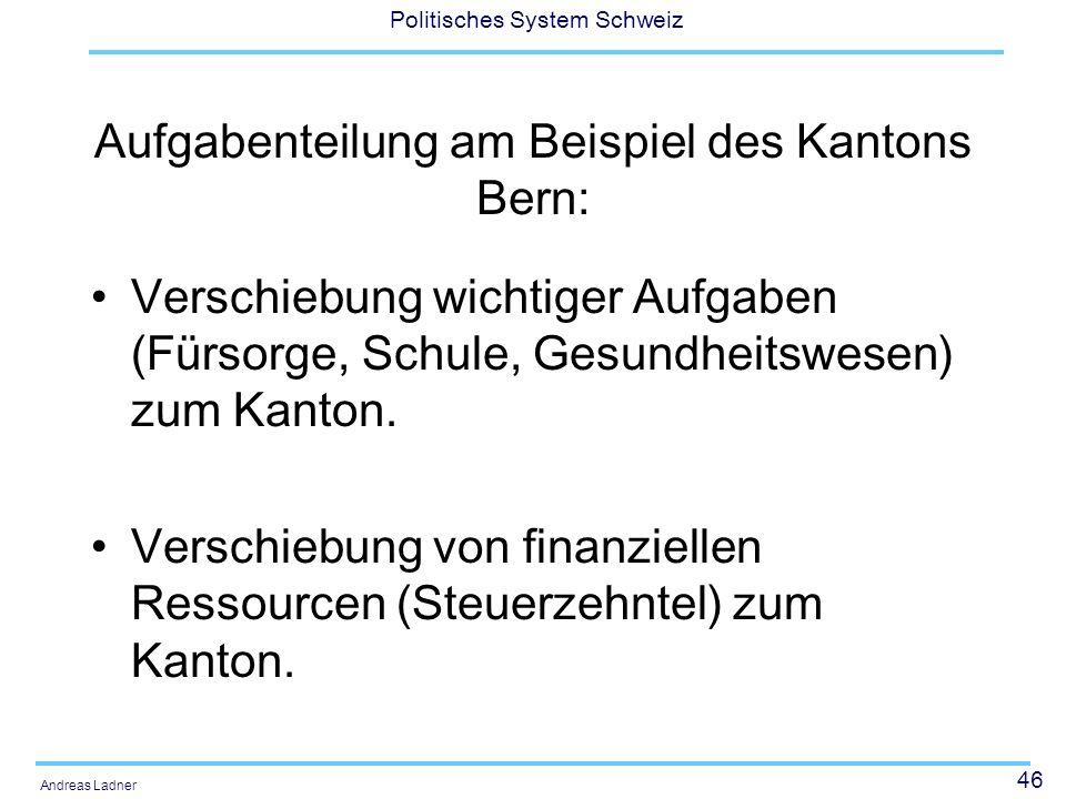 Aufgabenteilung am Beispiel des Kantons Bern: