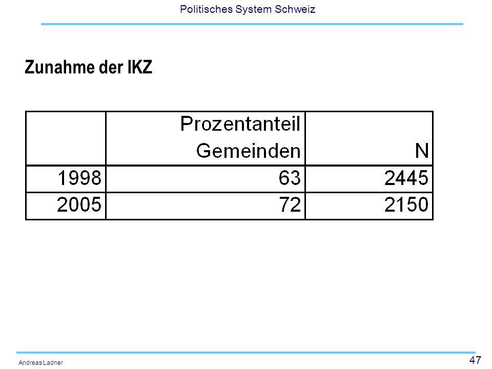 Zunahme der IKZ