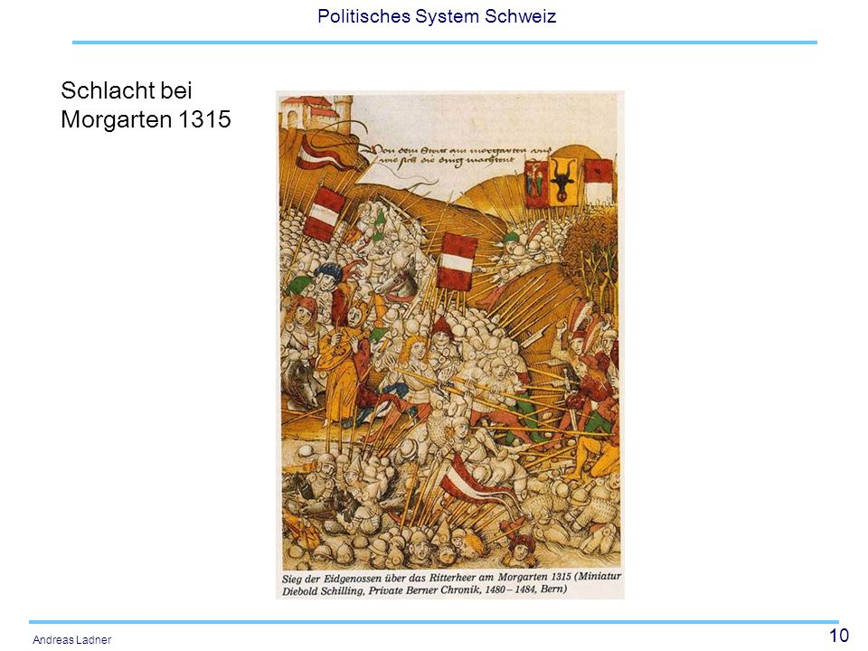 Schlacht bei Morgarten 1315