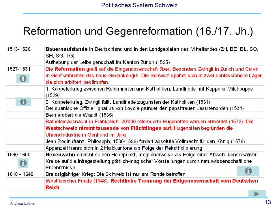 Reformation und Gegenreformation (16./17. Jh.)