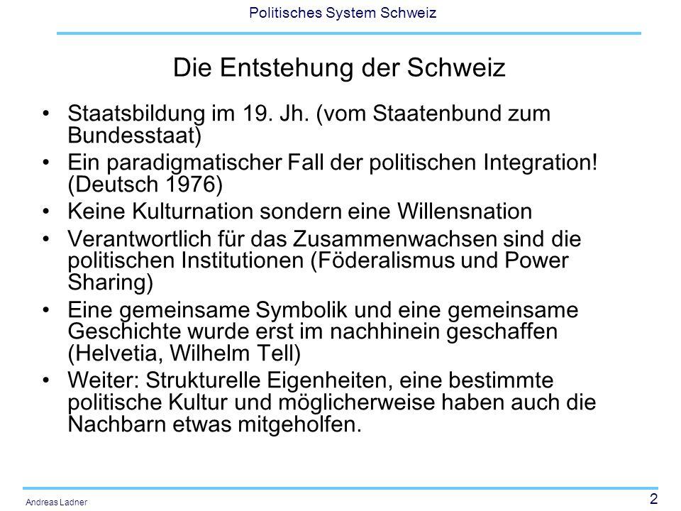 Die Entstehung der Schweiz