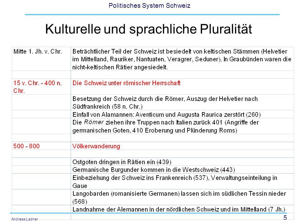 Kulturelle und sprachliche Pluralität