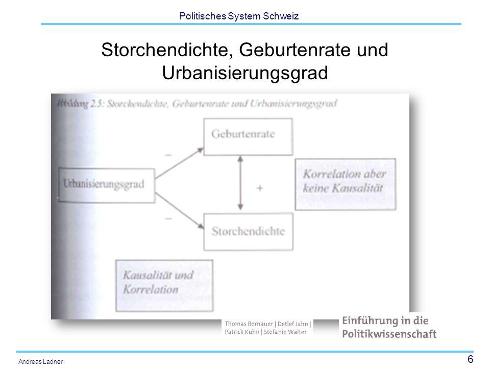 Storchendichte, Geburtenrate und Urbanisierungsgrad