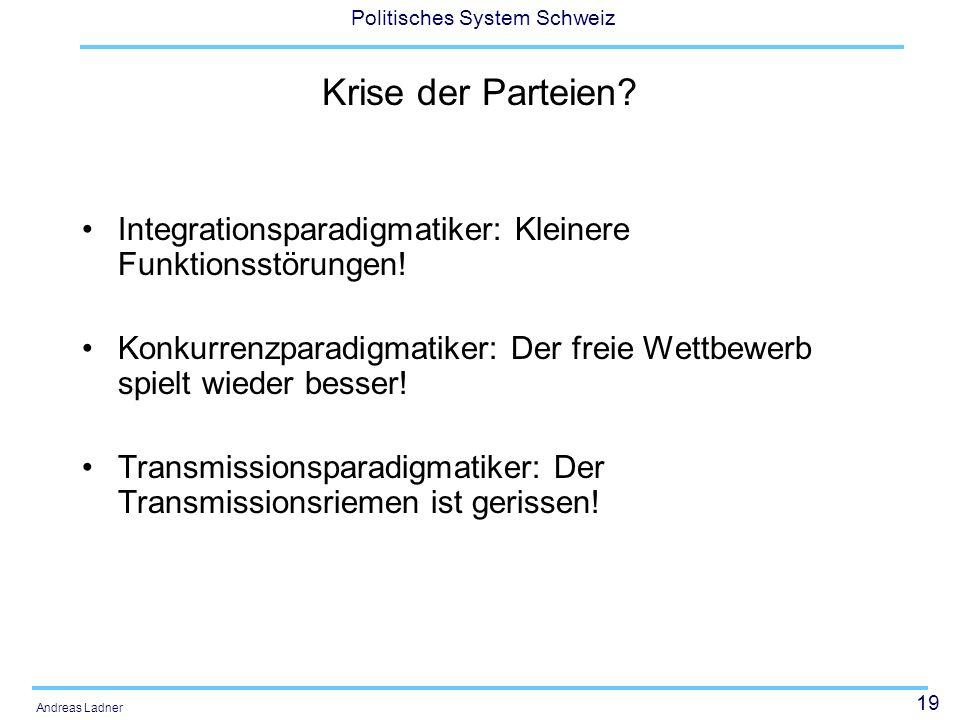 Krise der Parteien Integrationsparadigmatiker: Kleinere Funktionsstörungen! Konkurrenzparadigmatiker: Der freie Wettbewerb spielt wieder besser!