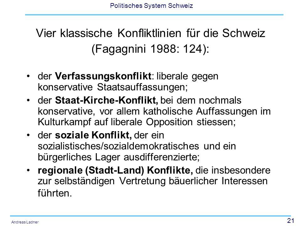 Vier klassische Konfliktlinien für die Schweiz (Fagagnini 1988: 124):