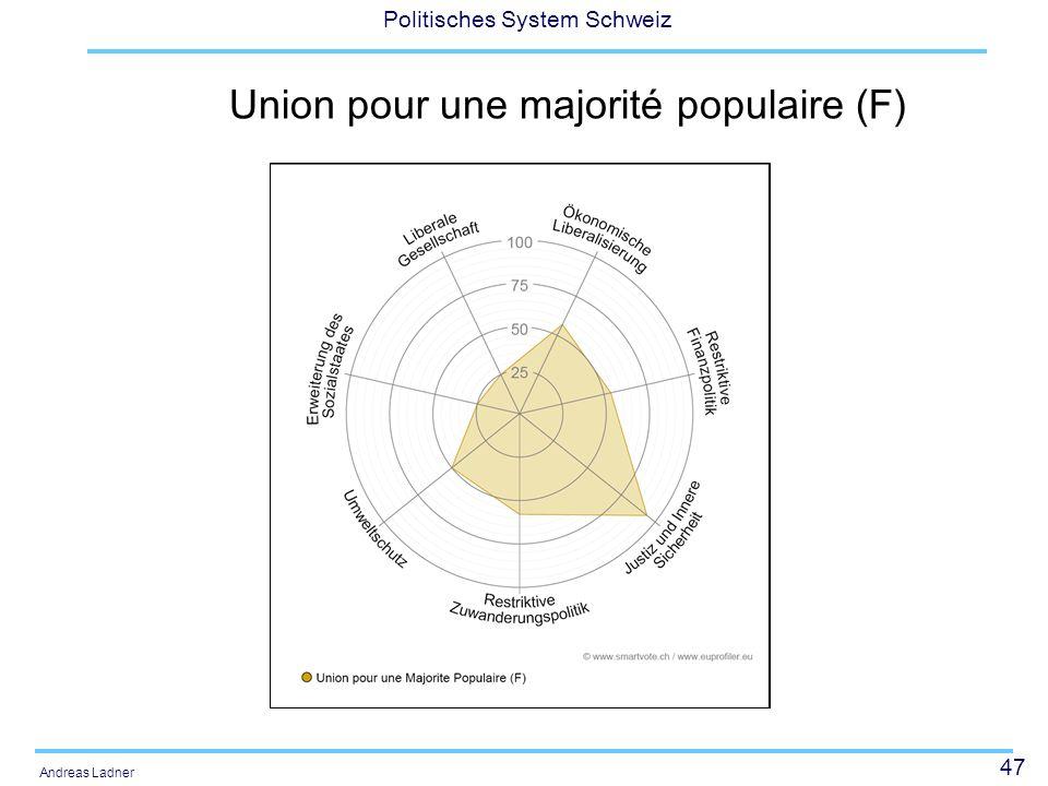 Union pour une majorité populaire (F)