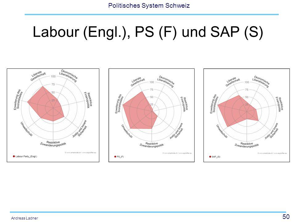Labour (Engl.), PS (F) und SAP (S)