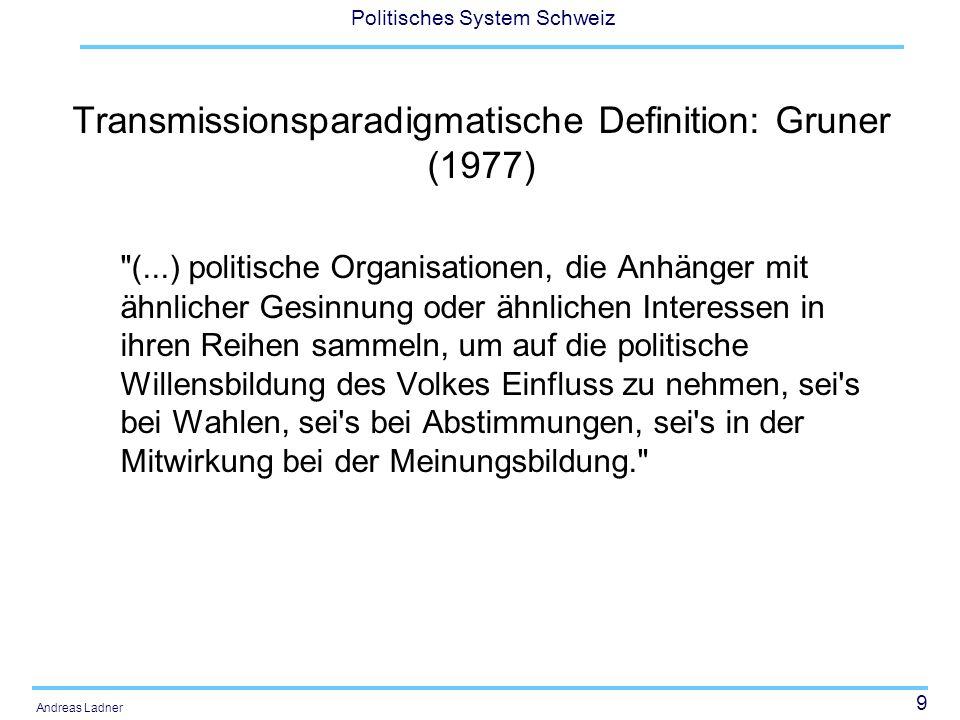Transmissionsparadigmatische Definition: Gruner (1977)