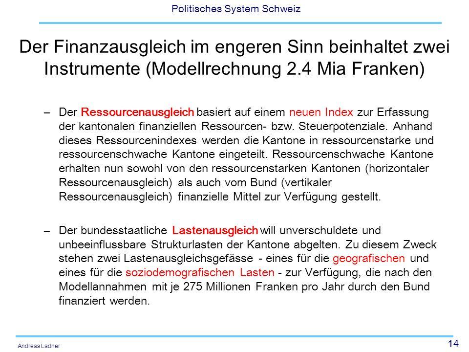 Der Finanzausgleich im engeren Sinn beinhaltet zwei Instrumente (Modellrechnung 2.4 Mia Franken)