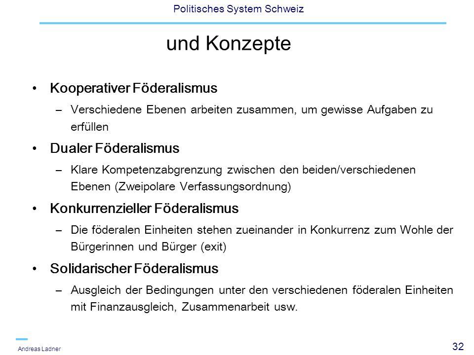 und Konzepte Kooperativer Föderalismus Dualer Föderalismus